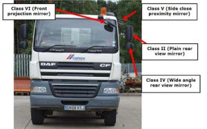 external-transport-manager-safer-lorries-scheme-mirror